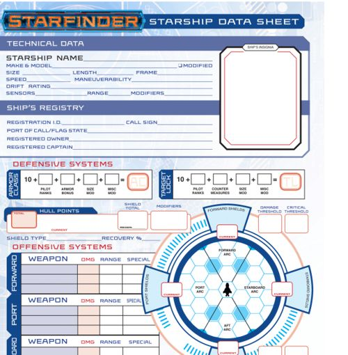 picture about Starfinder Character Sheet Printable named pdf Starfinder Culture Starfinder Fanbase